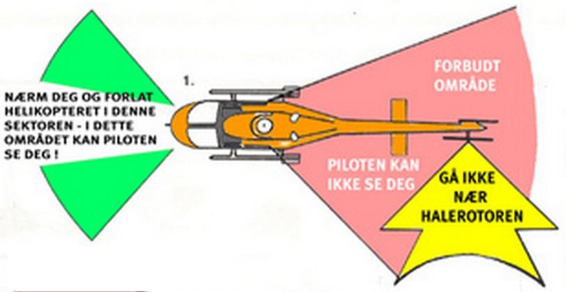 Helikoptersikkerhet innstigning