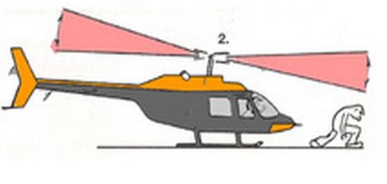 Helikoptersikkerhet og Vindkast på bakken