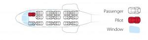Super Puma helikopter - Setekapasitet